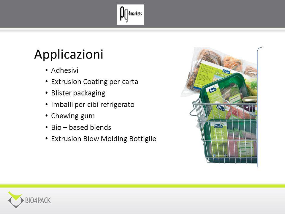 Applicazioni Adhesivi Extrusion Coating per carta Blister packaging Imballi per cibi refrigerato Chewing gum Bio – based blends Extrusion Blow Molding