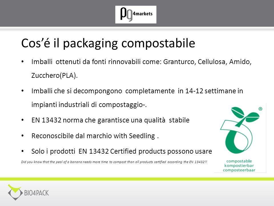 Cos'é il packaging compostabile Imballi ottenuti da fonti rinnovabili come: Granturco, Cellulosa, Amido, Zucchero(PLA). Imballi che si decompongono co
