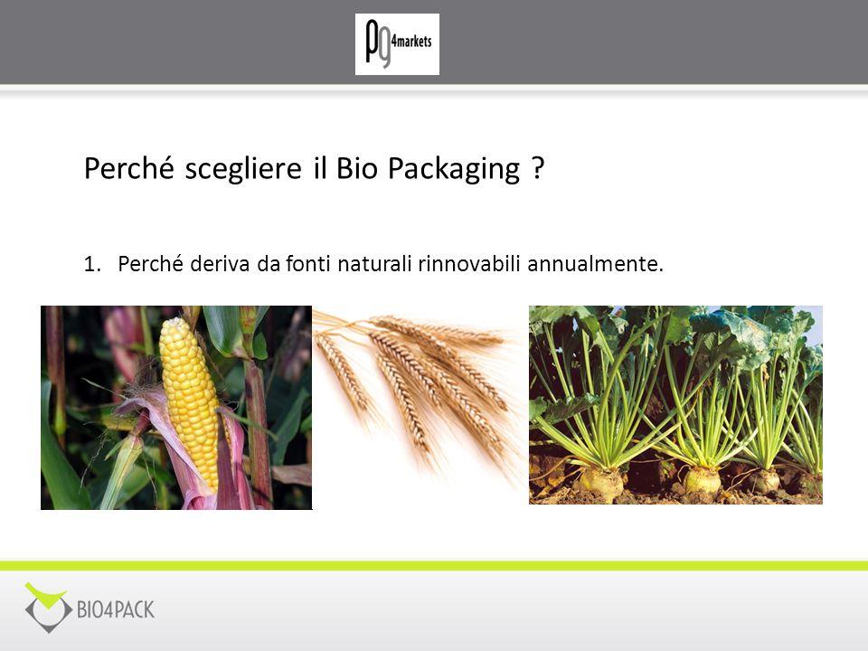 Perché scegliere il Bio Packaging ? 1.Perché deriva da fonti naturali rinnovabili annualmente.