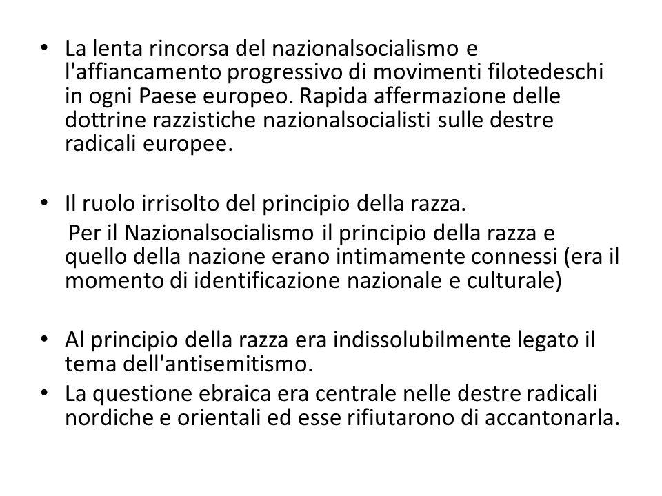 La lenta rincorsa del nazionalsocialismo e l'affiancamento progressivo di movimenti filotedeschi in ogni Paese europeo. Rapida affermazione delle dott