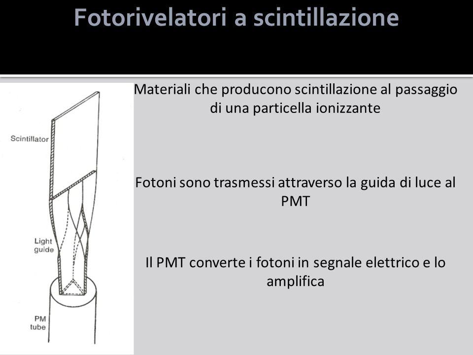 Fotorivelatori a scintillazione Materiali che producono scintillazione al passaggio di una particella ionizzante Fotoni sono trasmessi attraverso la guida di luce al PMT Il PMT converte i fotoni in segnale elettrico e lo amplifica