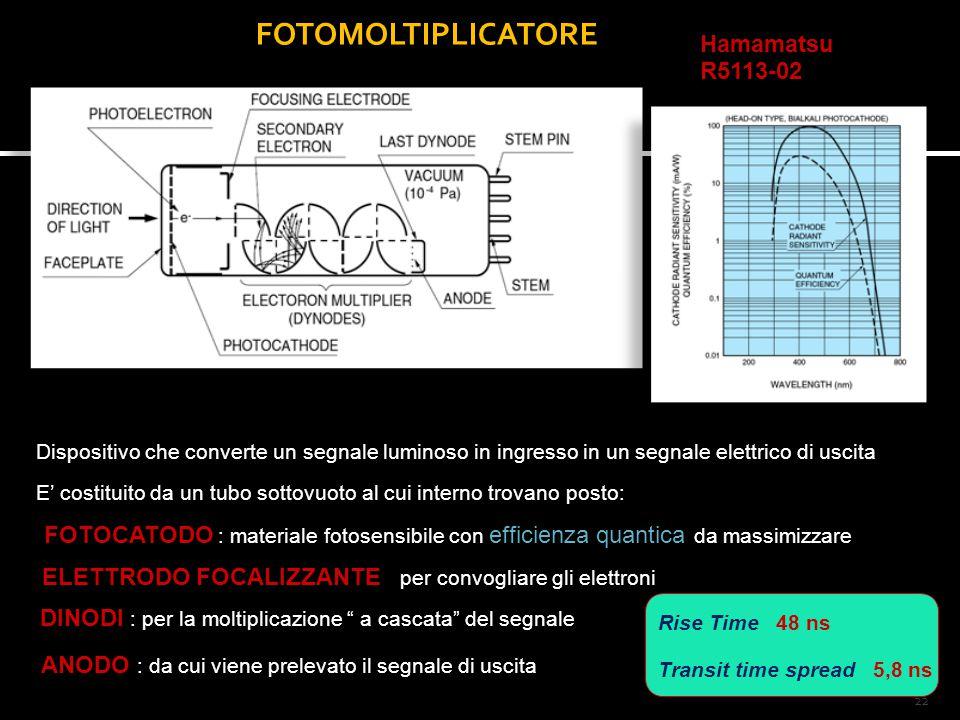 FOTOMOLTIPLICATORE Dispositivo che converte un segnale luminoso in ingresso in un segnale elettrico di uscita E' costituito da un tubo sottovuoto al cui interno trovano posto: - FOTOCATODO : materiale fotosensibile con efficienza quantica da massimizzare - ELETTRODO FOCALIZZANTE : per convogliare gli elettroni - DINODI : per la moltiplicazione a cascata del segnale - ANODO : da cui viene prelevato il segnale di uscita Rise Time 48 ns Transit time spread 5,8 ns Rise Time 48 ns Transit time spread 5,8 ns Hamamatsu R5113-02 22