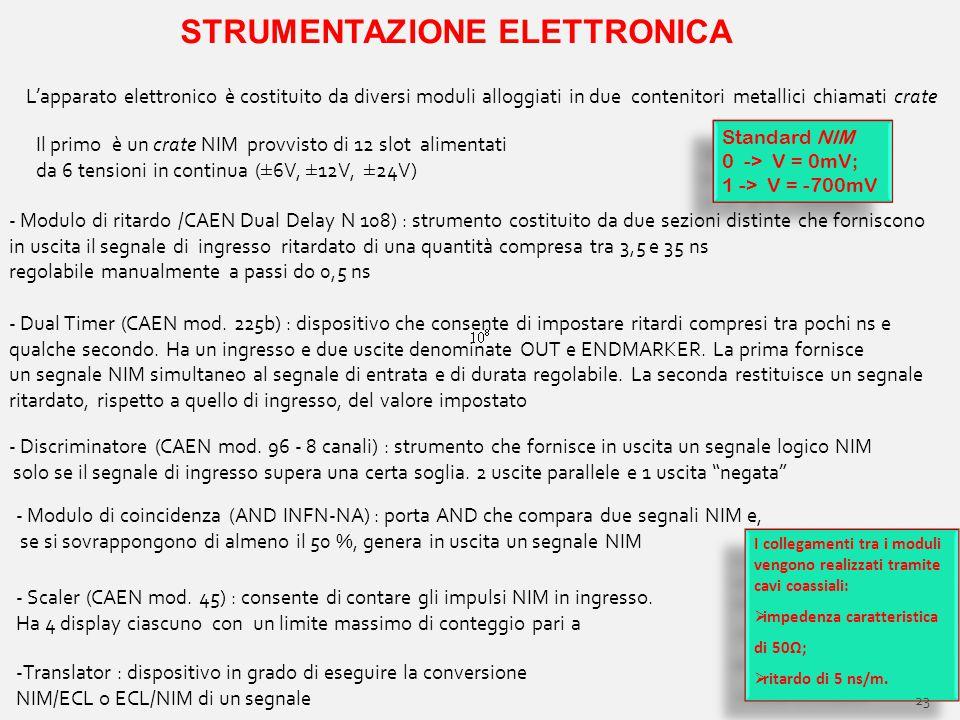 STRUMENTAZIONE ELETTRONICA L'apparato elettronico è costituito da diversi moduli alloggiati in due contenitori metallici chiamati crate Il primo è un crate NIM provvisto di 12 slot alimentati da 6 tensioni in continua (±6V, ±12V, ±24V) - Modulo di ritardo /CAEN Dual Delay N 108) : strumento costituito da due sezioni distinte che forniscono in uscita il segnale di ingresso ritardato di una quantità compresa tra 3,5 e 35 ns regolabile manualmente a passi do 0,5 ns - Dual Timer (CAEN mod.