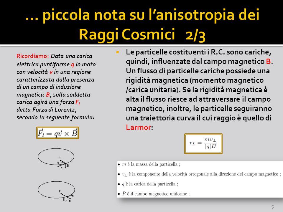 Ricordiamo: Data una carica elettrica puntiforme q in moto con velocità v in una regione caratterizzata dalla presenza di un campo di induzione magnetica B, sulla suddetta carica agirà una forza F l detta Forza di Lorentz, secondo la seguente formula:  Le particelle costituenti i R.C.