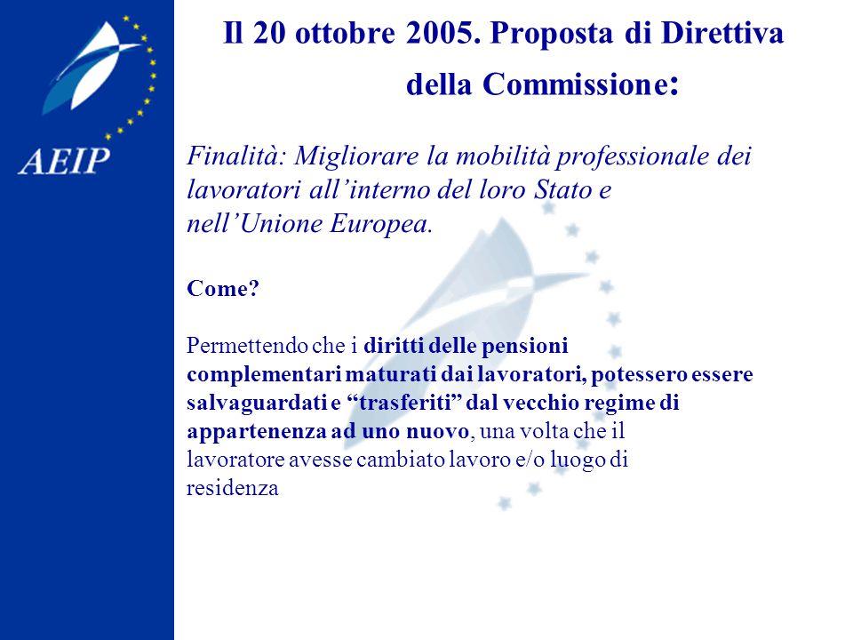 AEIP (Associazione Europea delle Istituzioni paritetiche di protezione sociale) Grazie per la vostra attenzione.