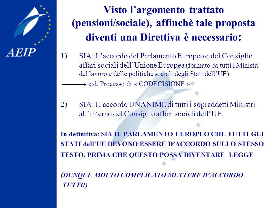 Visto l'argomento trattato (pensioni/sociale), affinchè tale proposta diventi una Direttiva è necessario : 1)SIA: L'accordo del Parlamento Europeo e del Consiglio affari sociali dell'Unione Europea (formato da tutti i Ministri del lavoro e delle politiche sociali degli Stati dell'UE) c.d.