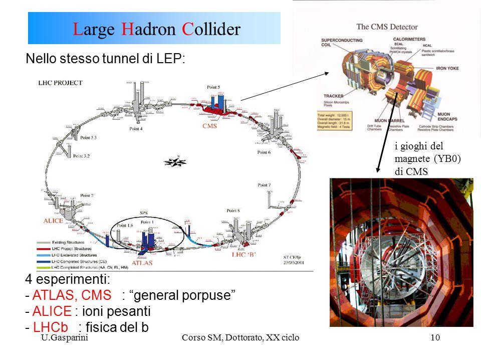 U.GaspariniCorso SM, Dottorato, XX ciclo10 Large Hadron Collider Nello stesso tunnel di LEP: i gioghi del magnete (YB0) di CMS 4 esperimenti: - ATLAS, CMS : general porpuse - ALICE : ioni pesanti - LHCb : fisica del b