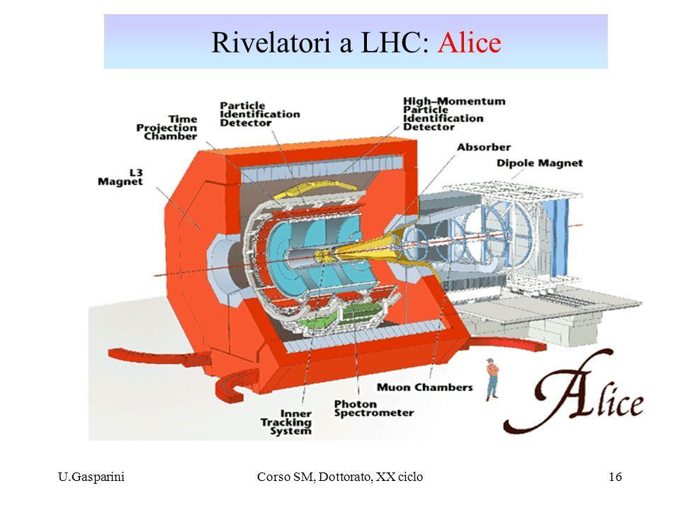 U.GaspariniCorso SM, Dottorato, XX ciclo16 Rivelatori a LHC: Alice