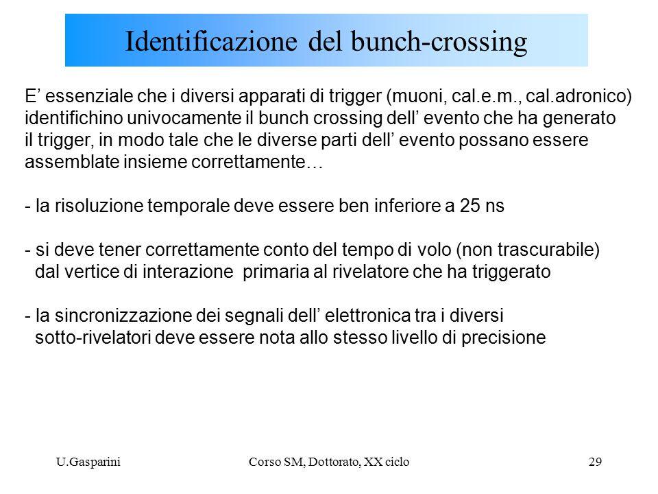 U.GaspariniCorso SM, Dottorato, XX ciclo29 Identificazione del bunch-crossing E' essenziale che i diversi apparati di trigger (muoni, cal.e.m., cal.adronico) identifichino univocamente il bunch crossing dell' evento che ha generato il trigger, in modo tale che le diverse parti dell' evento possano essere assemblate insieme correttamente… - la risoluzione temporale deve essere ben inferiore a 25 ns - si deve tener correttamente conto del tempo di volo (non trascurabile) dal vertice di interazione primaria al rivelatore che ha triggerato - la sincronizzazione dei segnali dell' elettronica tra i diversi sotto-rivelatori deve essere nota allo stesso livello di precisione