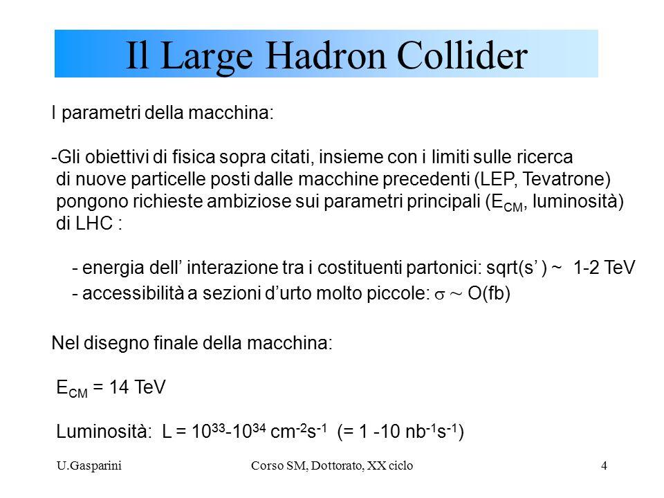 U.GaspariniCorso SM, Dottorato, XX ciclo4 Il Large Hadron Collider I parametri della macchina: -Gli obiettivi di fisica sopra citati, insieme con i limiti sulle ricerca di nuove particelle posti dalle macchine precedenti (LEP, Tevatrone) pongono richieste ambiziose sui parametri principali (E CM, luminosità) di LHC : - energia dell' interazione tra i costituenti partonici: sqrt(s' ) ~ 1-2 TeV - accessibilità a sezioni d'urto molto piccole:  ~ O(fb) Nel disegno finale della macchina: E CM = 14 TeV Luminosità: L = 10 33 -10 34 cm -2 s -1 (= 1 -10 nb -1 s -1 )