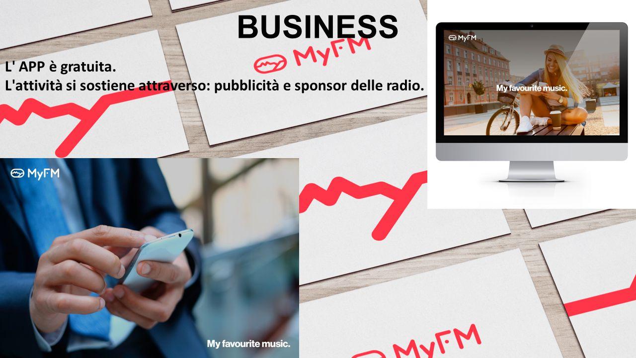 BUSINESS L APP è gratuita. L attività si sostiene attraverso: pubblicità e sponsor delle radio.