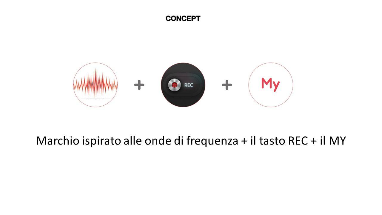 Marchio ispirato alle onde di frequenza + il tasto REC + il MY