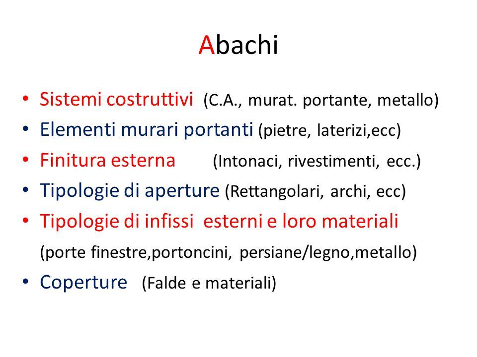 Abachi Sistemi costruttivi (C.A., murat.