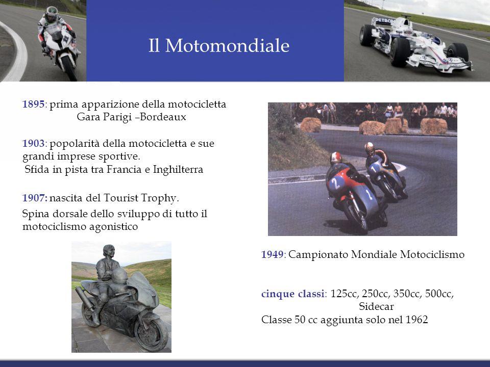 Il Motomondiale 1895 : prima apparizione della motocicletta Gara Parigi –Bordeaux 1903 : popolarità della motocicletta e sue grandi imprese sportive.