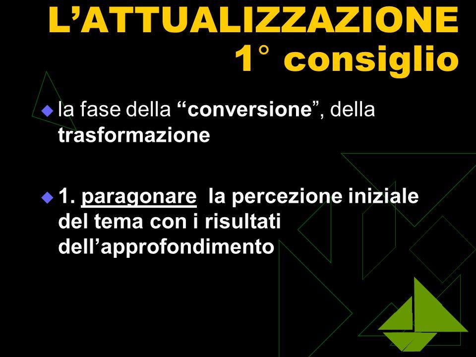 """L'ATTUALIZZAZIONE 1° consiglio  la fase della """"conversione"""", della trasformazione  1. paragonare la percezione iniziale del tema con i risultati del"""