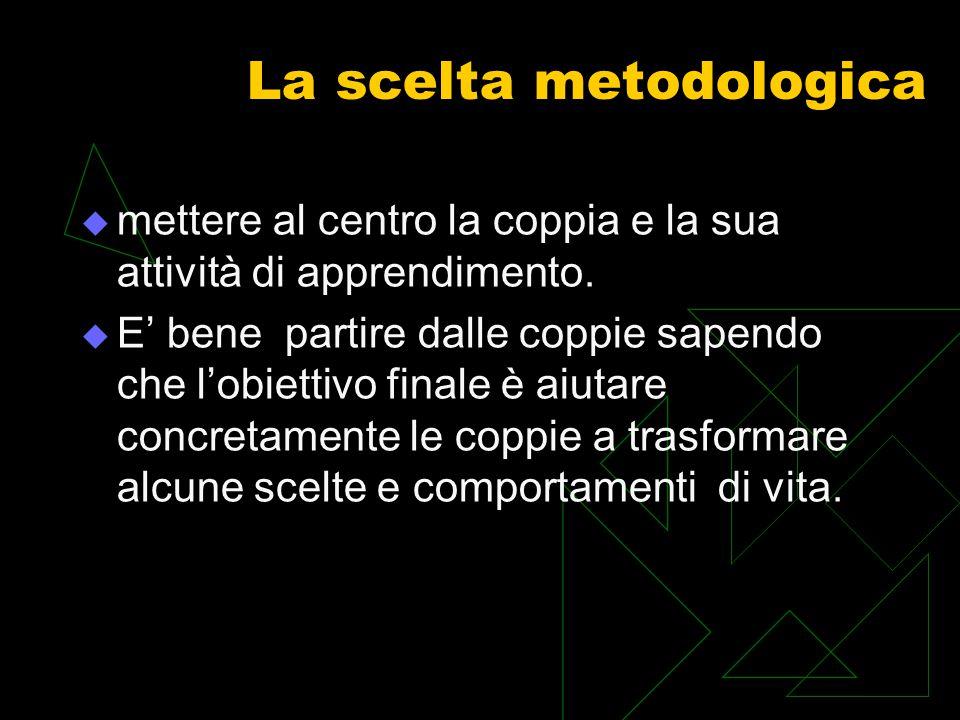 La scelta metodologica  mettere al centro la coppia e la sua attività di apprendimento.