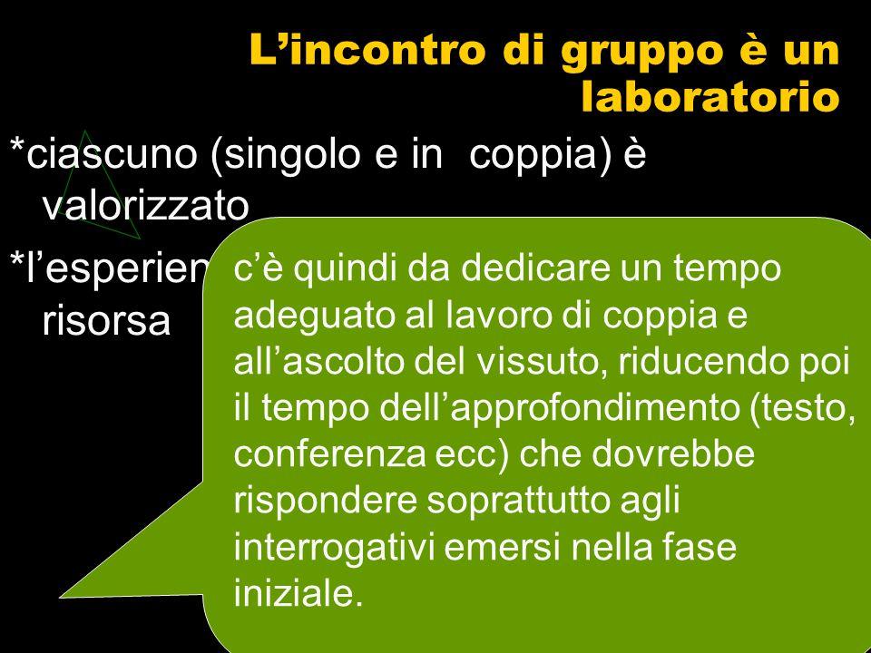 L'incontro di gruppo è un laboratorio *ciascuno (singolo e in coppia) è valorizzato *l'esperienza di tutti è considerata una risorsa c'è quindi da ded