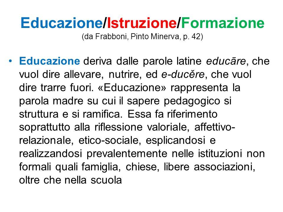 Educazione/Istruzione/Formazione (da Frabboni, Pinto Minerva, p. 42) Educazione deriva dalle parole latine educāre, che vuol dire allevare, nutrire, e