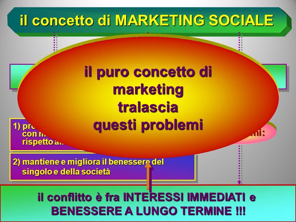 il concetto di MARKETING presupposto l'azienda pensa che i consumatori abbiano bisognidesideri soddisfatti bisogni e desideri che debbono essere soddisfatti l'azienda pensa che i consumatori abbiano bisognidesideri soddisfatti bisogni e desideri che debbono essere soddisfatti strategie 1) definizione del mercato obiettivo 2) analisi dei bisogni non deve confondersi...