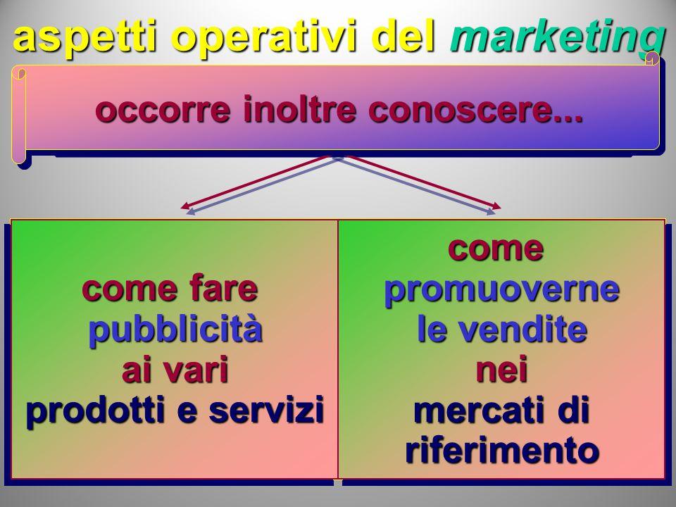 il marketing si applica….non solo a imprese manifatturiere, commerciali o di servizi, ma anche...