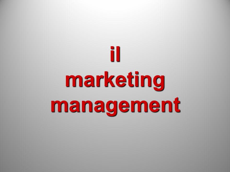 aspetti operativi del marketing chi opera nelle diverse organizzazioni deve sapere...