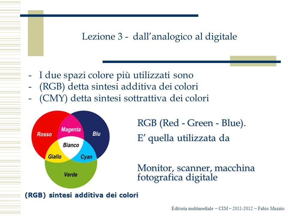 Lezione 3 - dall'analogico al digitale -I due spazi colore più utilizzati sono -(RGB) detta sintesi additiva dei colori -(CMY) detta sintesi sottratti