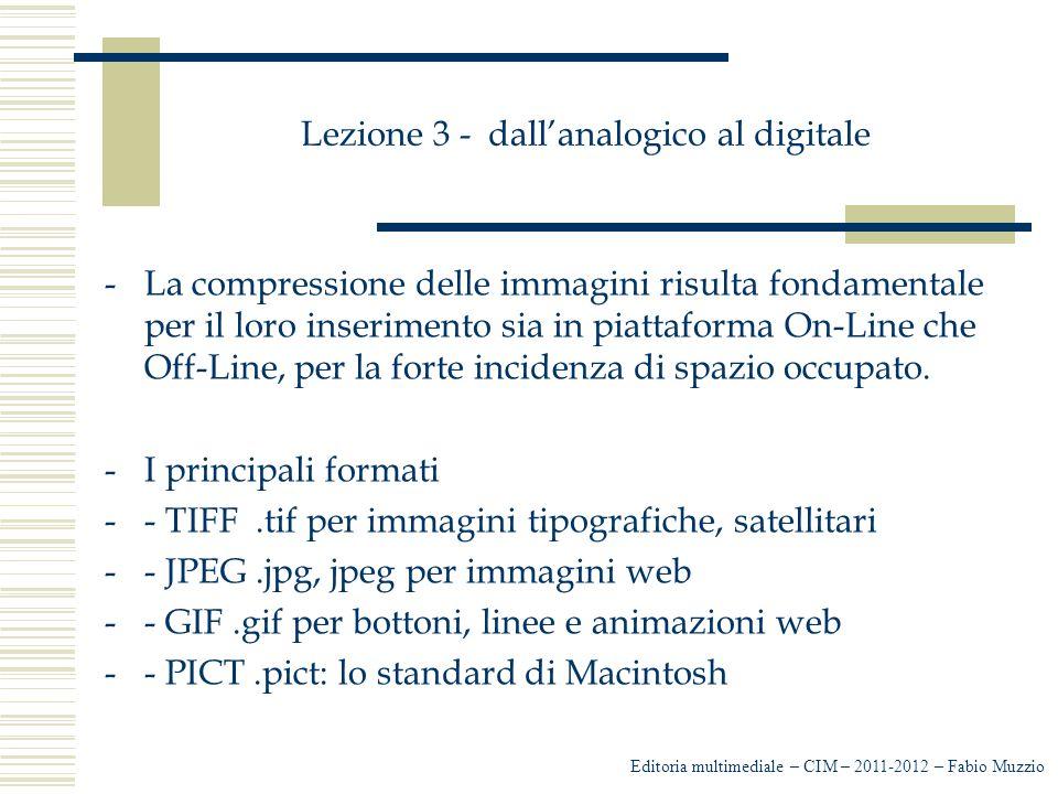 Lezione 3 - dall'analogico al digitale -La compressione delle immagini risulta fondamentale per il loro inserimento sia in piattaforma On-Line che Off