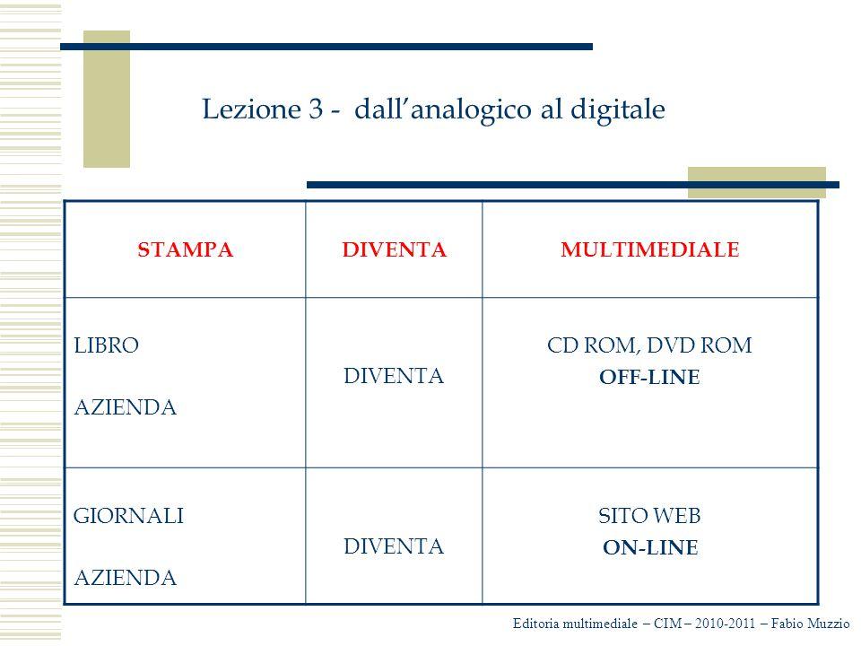 Lezione 3 - dall'analogico al digitale Editoria multimediale – CIM – 2010-2011 – Fabio Muzzio STAMPADIVENTAMULTIMEDIALE LIBRO AZIENDA DIVENTA CD ROM, DVD ROM OFF-LINE GIORNALI AZIENDA DIVENTA SITO WEB ON-LINE