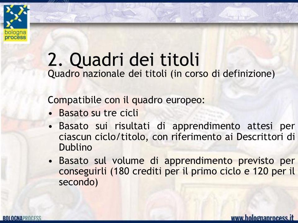 2. Quadri dei titoli Quadro nazionale dei titoli (in corso di definizione) Compatibile con il quadro europeo: Basato su tre cicli Basato sui risultati
