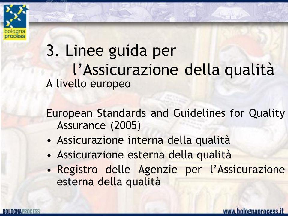 3. Linee guida per l'Assicurazione della qualità A livello europeo European Standards and Guidelines for Quality Assurance (2005) Assicurazione intern