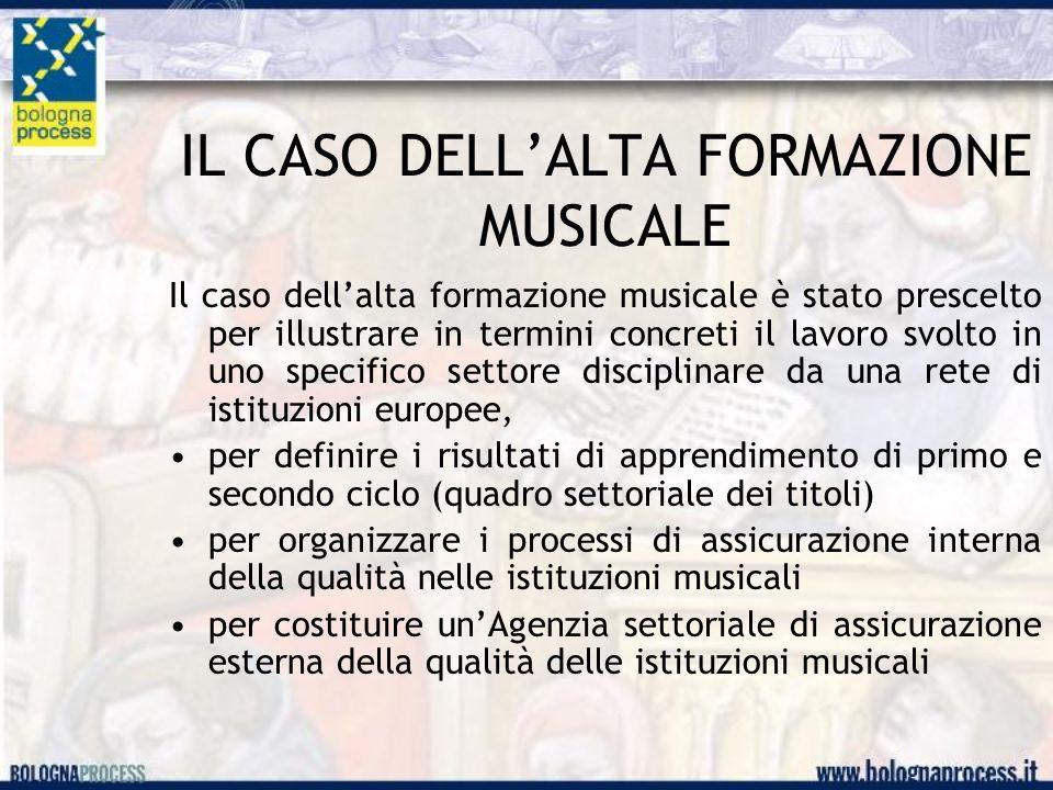 IL CASO DELL'ALTA FORMAZIONE MUSICALE Il caso dell'alta formazione musicale è stato prescelto per illustrare in termini concreti il lavoro svolto in uno specifico settore disciplinare da una rete di istituzioni europee, per definire i risultati di apprendimento di primo e secondo ciclo (quadro settoriale dei titoli) per organizzare i processi di assicurazione interna della qualità nelle istituzioni musicali per costituire un'Agenzia settoriale di assicurazione esterna della qualità delle istituzioni musicali
