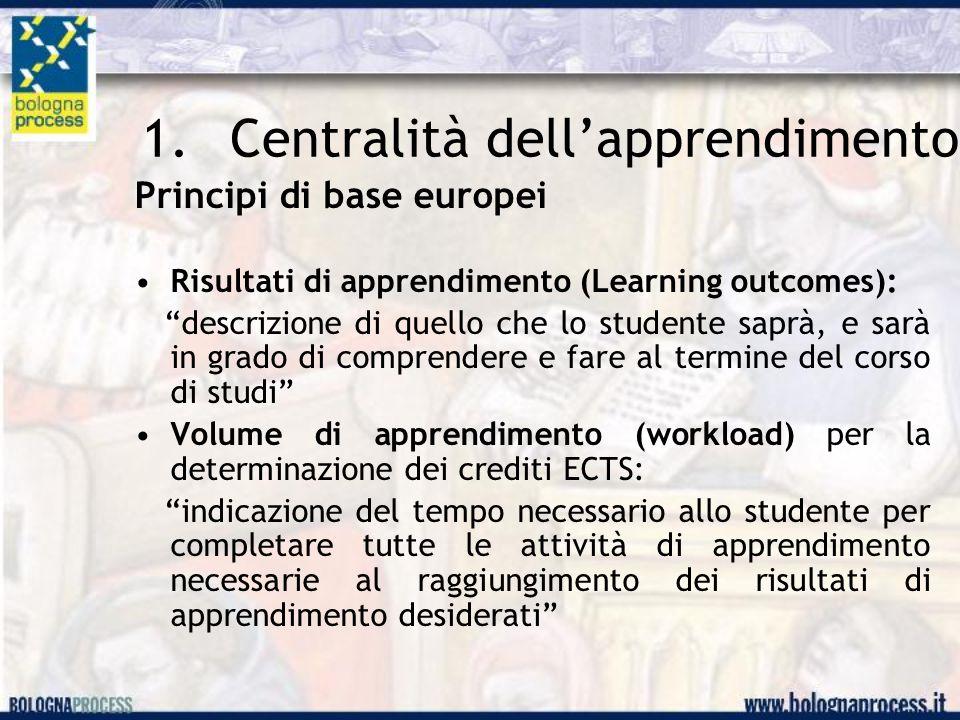 1.Centralità dell'apprendimento Principi di base europei Risultati di apprendimento (Learning outcomes): descrizione di quello che lo studente saprà, e sarà in grado di comprendere e fare al termine del corso di studi Volume di apprendimento (workload) per la determinazione dei crediti ECTS: indicazione del tempo necessario allo studente per completare tutte le attività di apprendimento necessarie al raggiungimento dei risultati di apprendimento desiderati