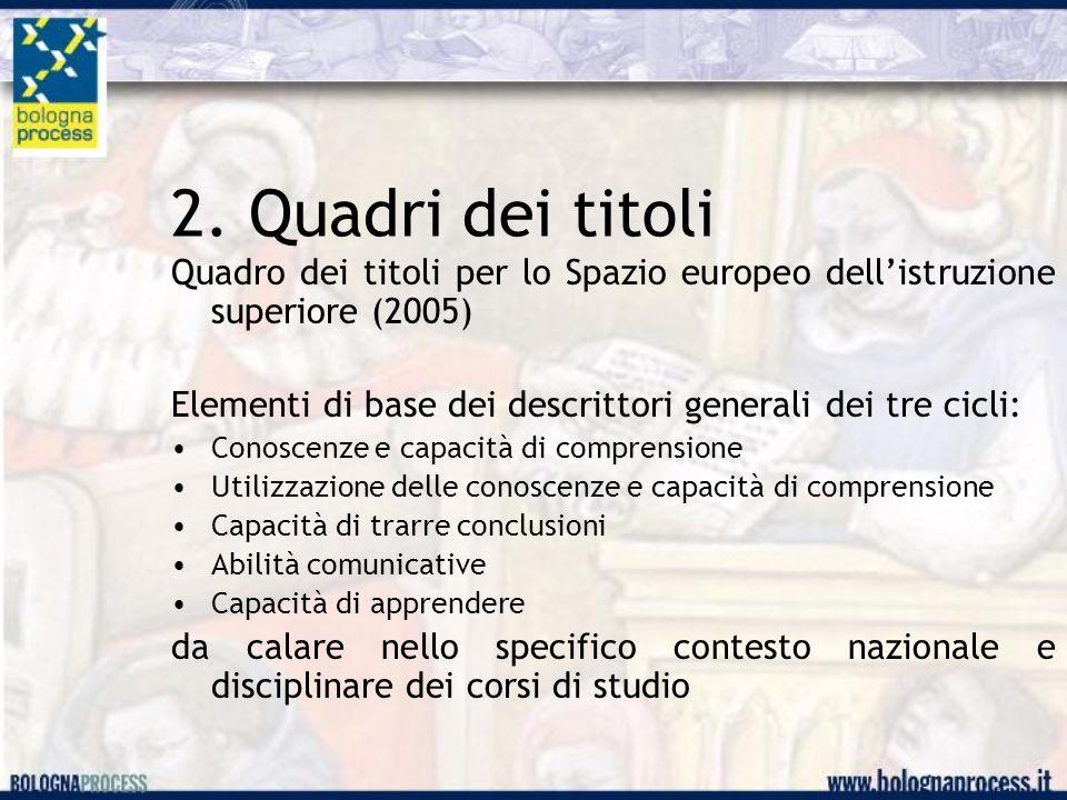2. Quadri dei titoli Quadro dei titoli per lo Spazio europeo dell'istruzione superiore (2005) Elementi di base dei descrittori generali dei tre cicli: