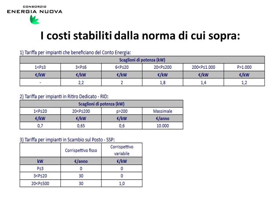 I costi stabiliti dalla norma di cui sopra: