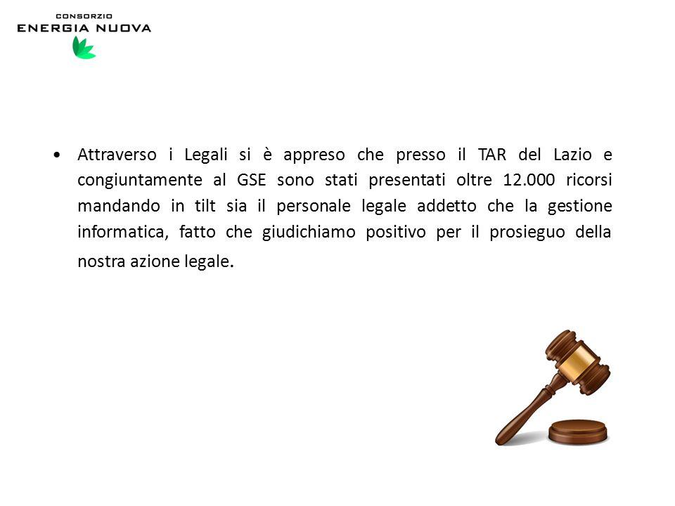 Attraverso i Legali si è appreso che presso il TAR del Lazio e congiuntamente al GSE sono stati presentati oltre 12.000 ricorsi mandando in tilt sia il personale legale addetto che la gestione informatica, fatto che giudichiamo positivo per il prosieguo della nostra azione legale.