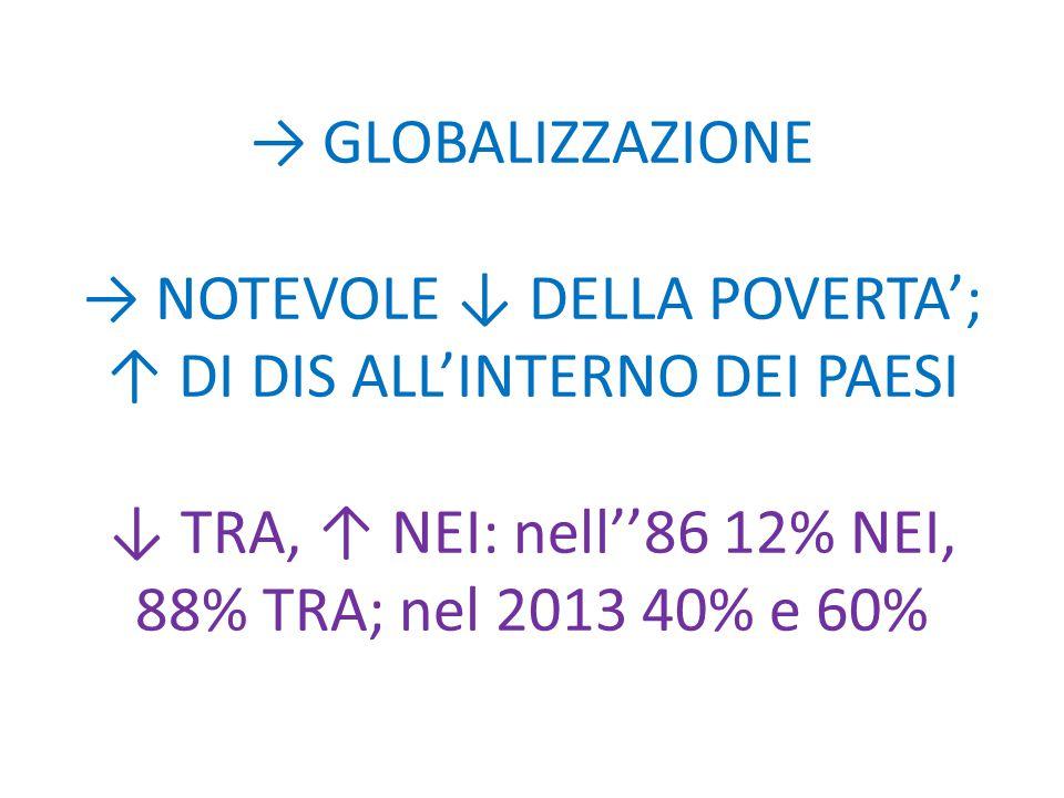 → GLOBALIZZAZIONE → NOTEVOLE ↓ DELLA POVERTA'; ↑ DI DIS ALL'INTERNO DEI PAESI ↓ TRA, ↑ NEI: nell''86 12% NEI, 88% TRA; nel 2013 40% e 60%