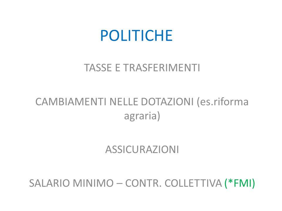 POLITICHE TASSE E TRASFERIMENTI CAMBIAMENTI NELLE DOTAZIONI (es.riforma agraria) ASSICURAZIONI SALARIO MINIMO – CONTR. COLLETTIVA (*FMI)