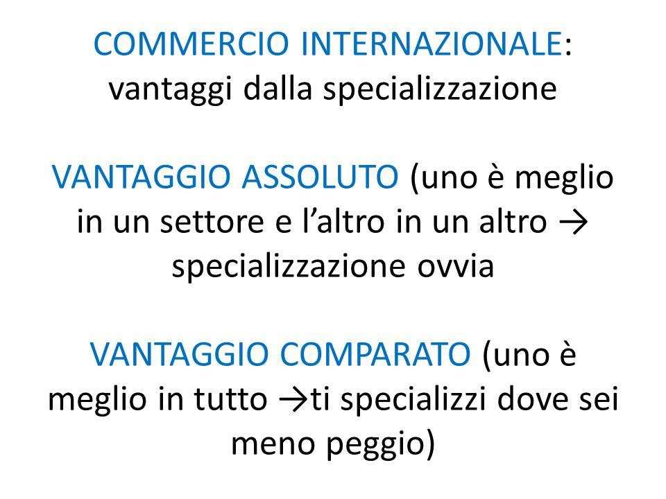 COMMERCIO INTERNAZIONALE: vantaggi dalla specializzazione VANTAGGIO ASSOLUTO (uno è meglio in un settore e l'altro in un altro → specializzazione ovvi