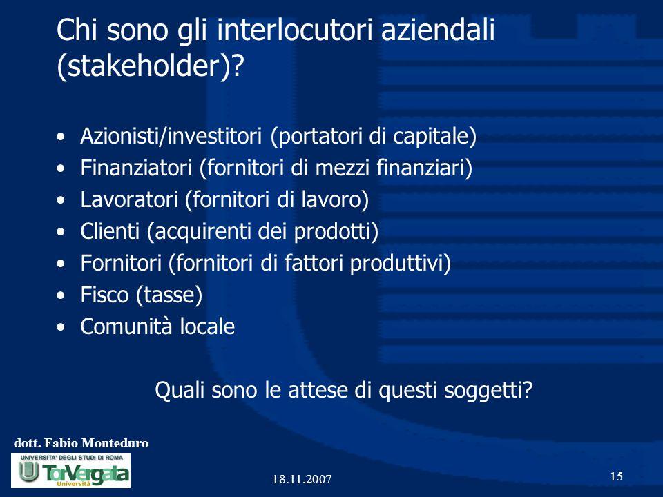 dott. Fabio Monteduro 15 18.11.2007 Chi sono gli interlocutori aziendali (stakeholder)? Azionisti/investitori (portatori di capitale) Finanziatori (fo