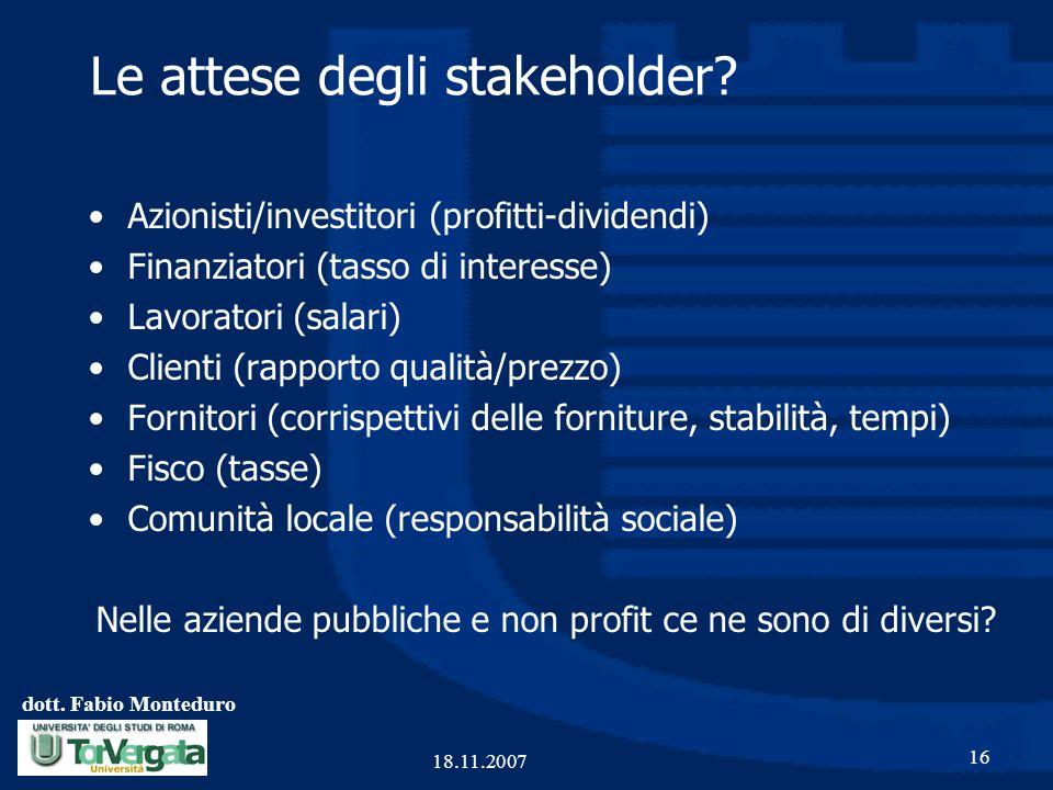 dott. Fabio Monteduro 16 18.11.2007 Le attese degli stakeholder? Azionisti/investitori (profitti-dividendi) Finanziatori (tasso di interesse) Lavorato