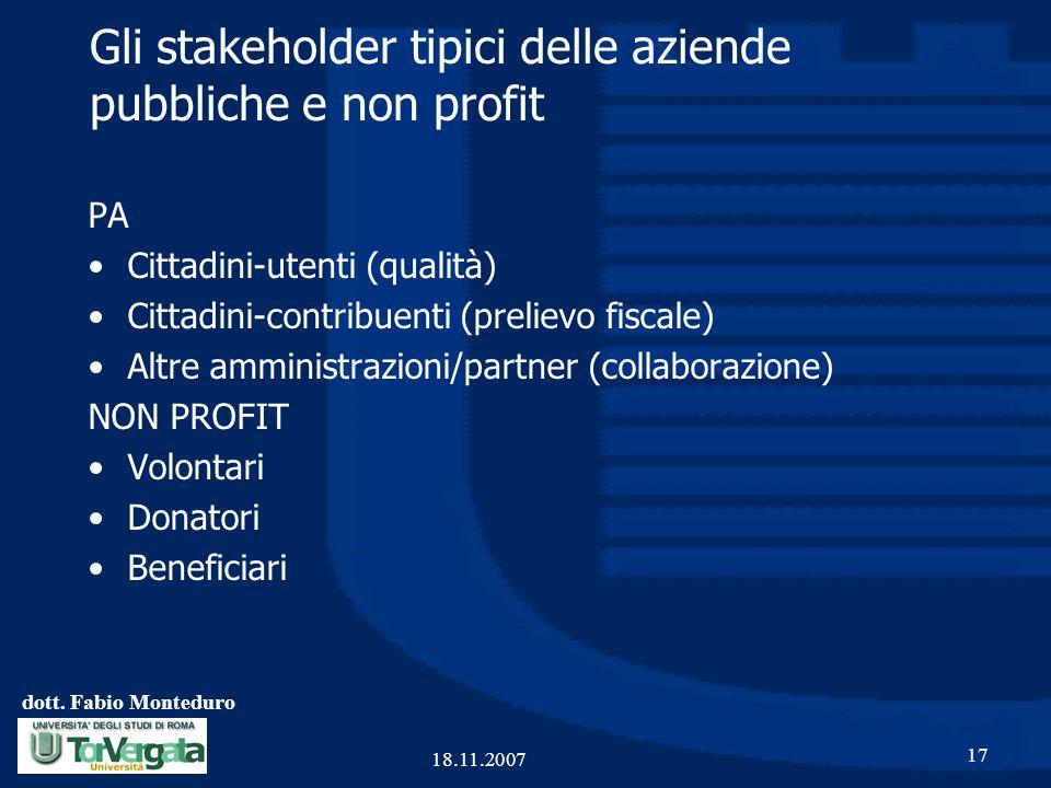 dott. Fabio Monteduro 17 18.11.2007 Gli stakeholder tipici delle aziende pubbliche e non profit PA Cittadini-utenti (qualità) Cittadini-contribuenti (