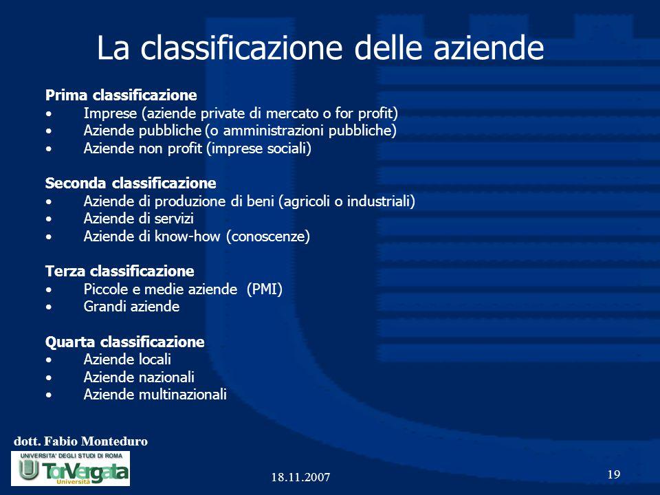 dott. Fabio Monteduro 19 18.11.2007 La classificazione delle aziende Prima classificazione Imprese (aziende private di mercato o for profit) Aziende p