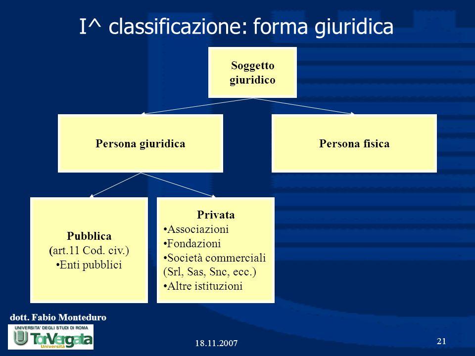 dott. Fabio Monteduro 21 18.11.2007 I^ classificazione: forma giuridica Persona giuridicaPersona fisica Soggetto giuridico Privata Associazioni Fondaz