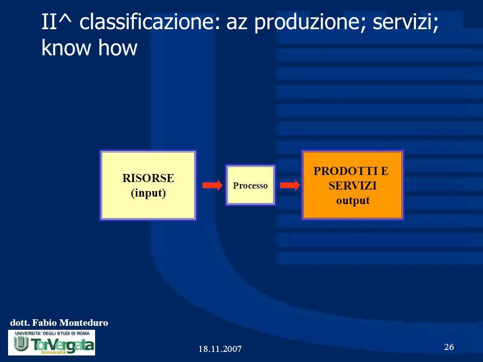 dott. Fabio Monteduro 26 18.11.2007 II^ classificazione: az produzione; servizi; know how PRODOTTI E SERVIZI output Processo RISORSE (input)