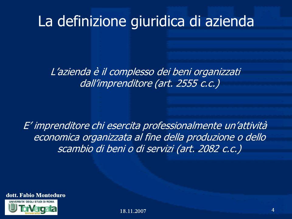 dott. Fabio Monteduro 4 18.11.2007 La definizione giuridica di azienda L'azienda è il complesso dei beni organizzati dall'imprenditore (art. 2555 c.c.