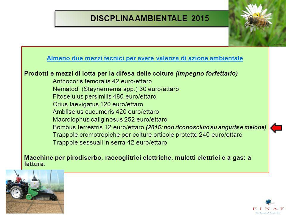 Almeno due mezzi tecnici per avere valenza di azione ambientale Prodotti e mezzi di lotta per la difesa delle colture (impegno forfettario) Anthocoris
