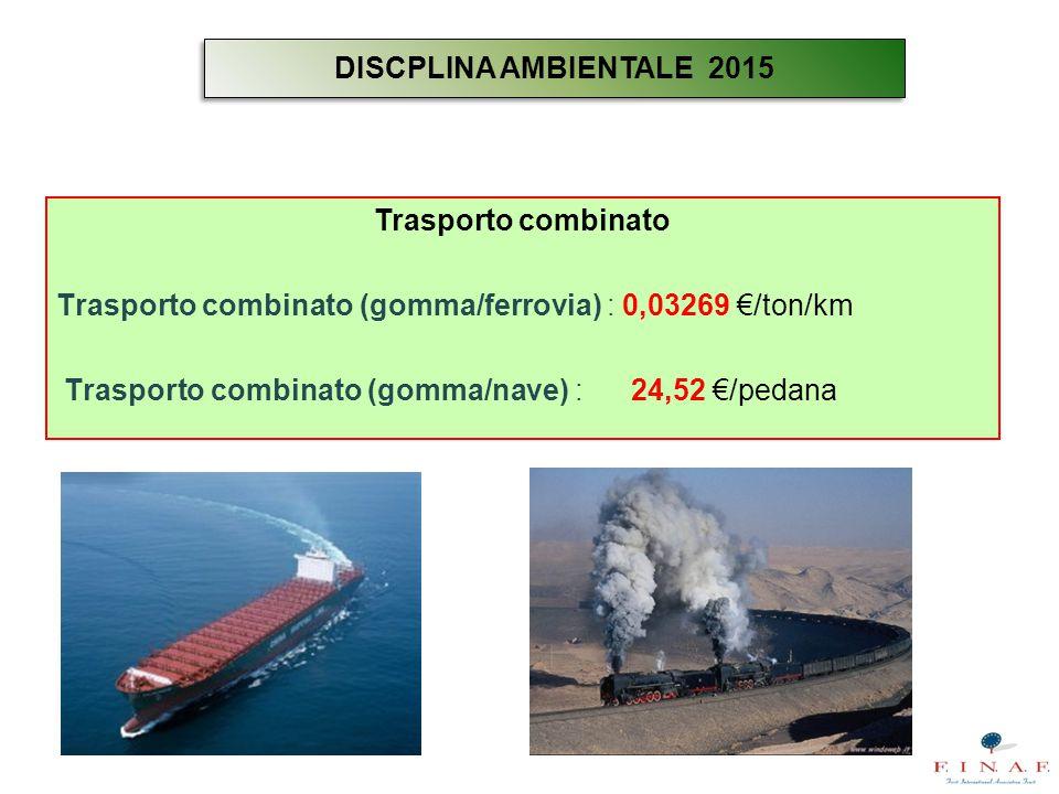 Trasporto combinato Trasporto combinato (gomma/ferrovia) : 0,03269 €/ton/km Trasporto combinato (gomma/nave) : 24,52 €/pedana