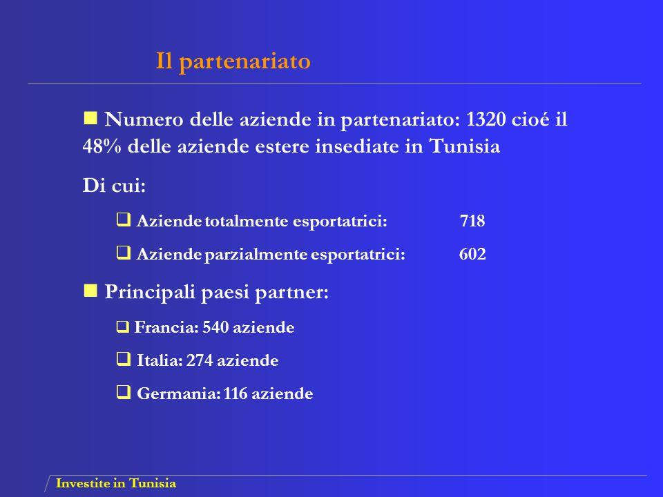 Investite in Tunisia Il partenariato Numero delle aziende in partenariato: 1320 cioé il 48% delle aziende estere insediate in Tunisia Di cui:  Aziend