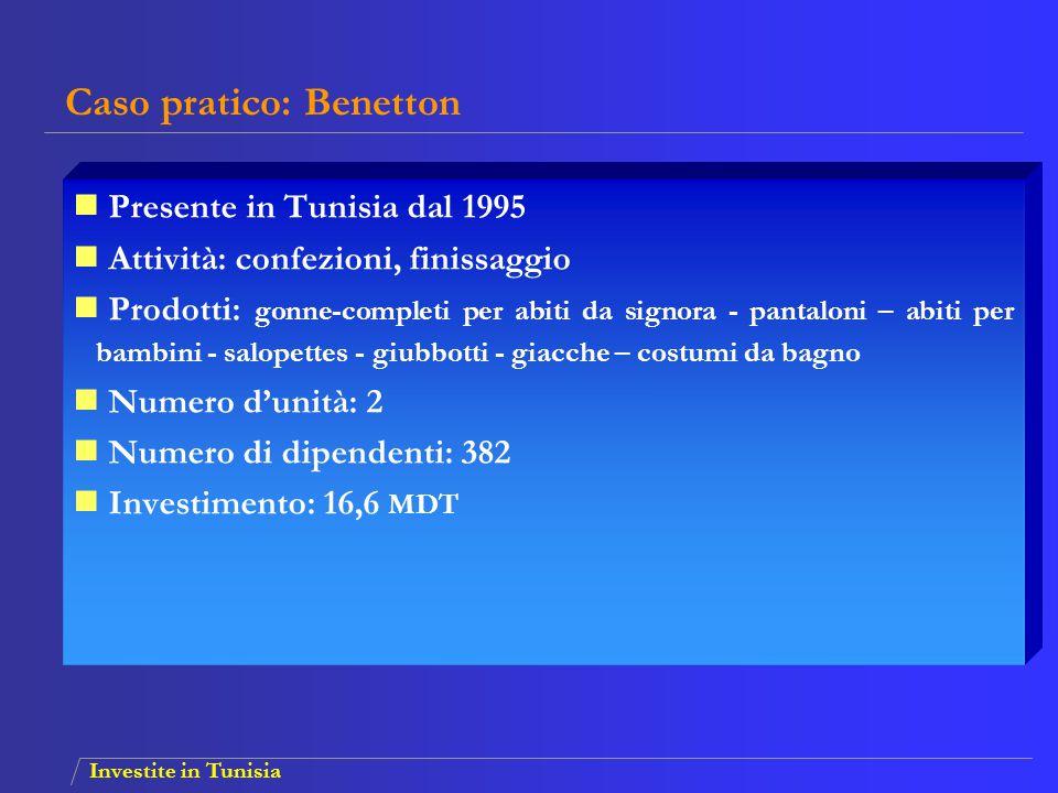 Investite in Tunisia Presente in Tunisia dal 1995 Attività: confezioni, finissaggio Prodotti: gonne-completi per abiti da signora - pantaloni – abiti