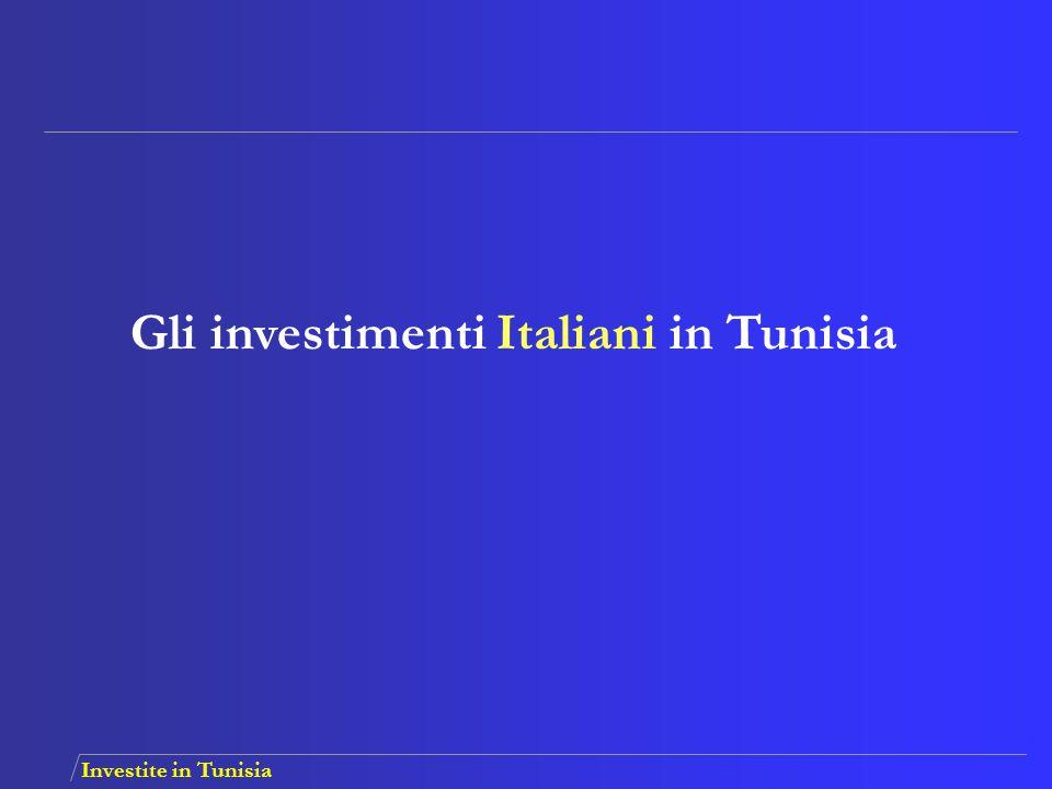 Investite in Tunisia 818 2800 348 31 FIPA - Tunisia Le aziende estere in Tunisia Evoluzione del numero delle aziende estere che operano in Tunisia (1973-2006)